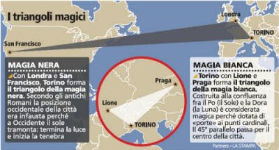 Torino triangoli magici